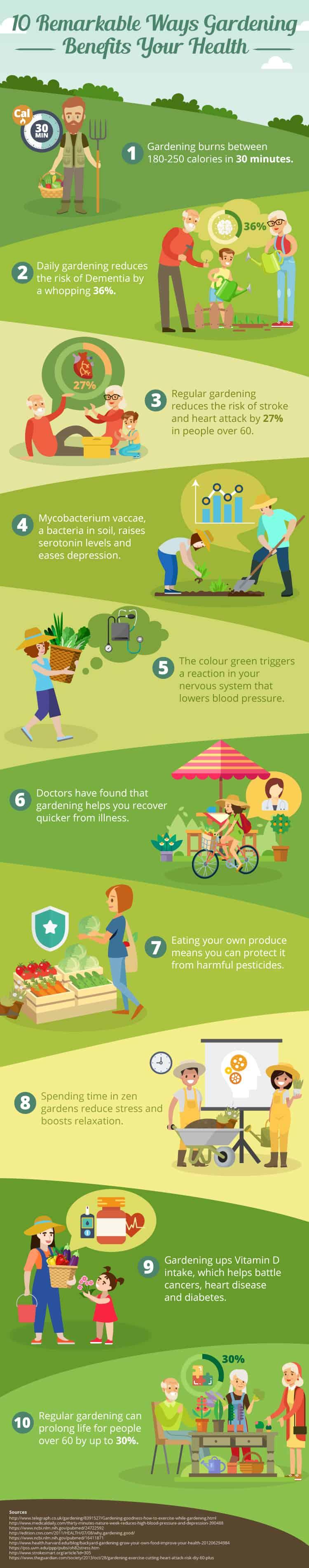 10 Remarkable Ways Gardening Benefits Your Health